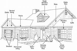 Commonly Used Words Used By Roofing  U0026 Siding Contractors