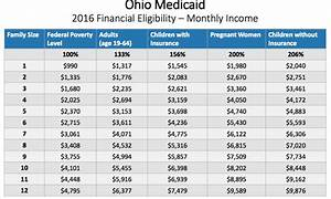 Assistance Programs In Ohio Get Help With Rent Health