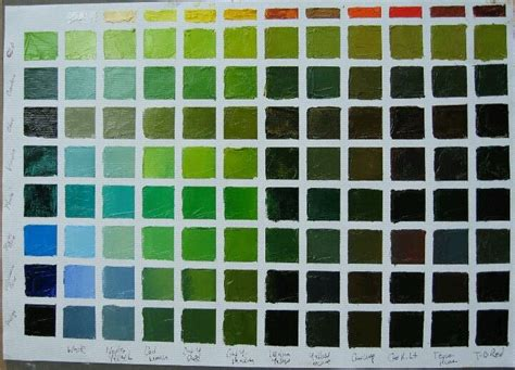 how to mix greeens oil paint mixing chart art in 2019