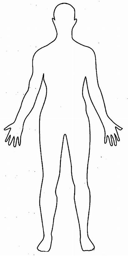 Outline Human Drawing Coloring Pages Template Person