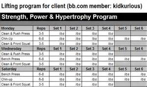 Hypertrophy Strength Training Workout Routines