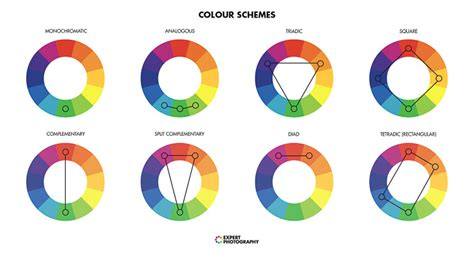 great tips   color  photography color theory