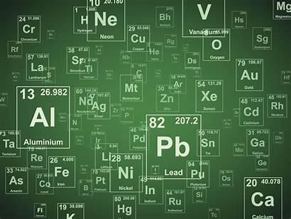 Elements 118 Periodic Table Background Tales Eyematrix