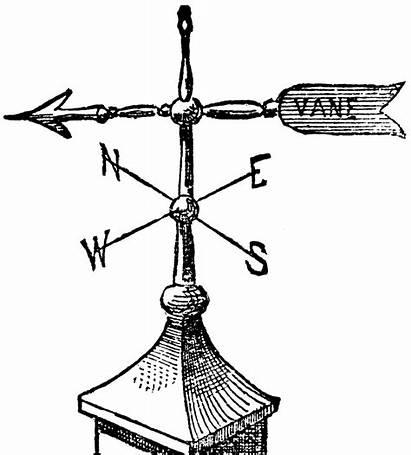 Vane Wind Clipart Weather Instruments Indicator Instrument