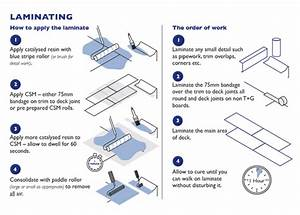 Guide  The Order Of Work And Laminating The Roof  Matrix