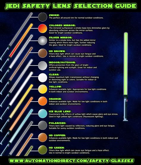 lightsaber colors and meaning meanings of lightsaber colors lightsaber colors and