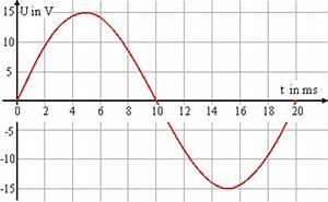 Kapazität Kondensator Berechnen : aufgaben leifi physik ~ Themetempest.com Abrechnung