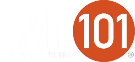 About Wordpress 101
