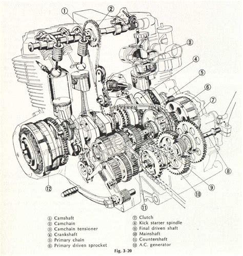 honda cb750 engine cutaway silodrome