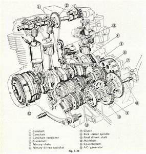 Engineer Mechanical Design On Pinterest