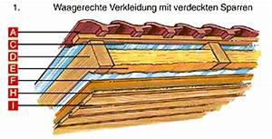 Was Kostet Ein Dachausbau : dachboden ausbauen genehmigung dachboden ausbauen ~ Lizthompson.info Haus und Dekorationen