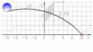 Parabel Schnittpunkt Berechnen : mylime mathe ~ Themetempest.com Abrechnung