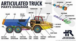 H U0026r Teardown Diagram  Articulated Truck
