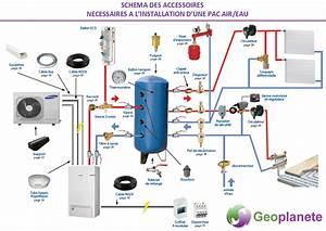 Pac Air Eau : ecodan hydrobox split pac air eau mitsubishi electric ~ Melissatoandfro.com Idées de Décoration