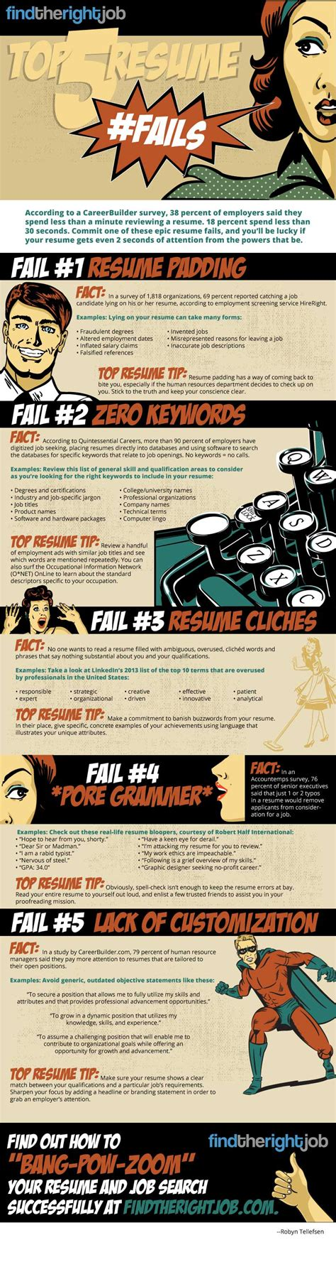 5 common resume mistakes and how to avoid them the muse