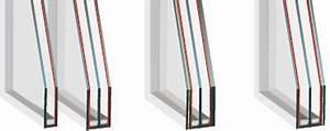 Fenster 3 Fach Verglasung : verglasung paulus fenster t ren ~ Michelbontemps.com Haus und Dekorationen