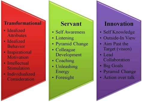 transformational servant leadership innovation servant