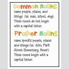 Kid Friendly Parts Of Speech Posters With Definitions And Examples By Rencharee
