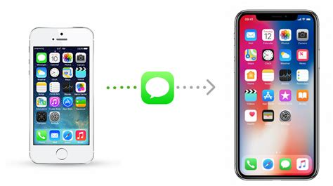 how to transfer text messages from iphone to iphone how to transfer text messages imessages from iphone to iphone
