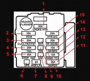 Corvette Fuse Panel Diagram