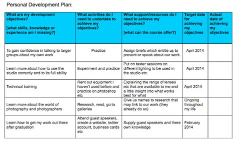 Personal Development Plan Professional Frameworks 3. Reason For Leaving A Job On Application Template. Kobe Bryant Sexual Assault Case Template. Wikipedia Template For Word Template. Medical Assistant Career Objective Examples Template. Budget Worksheet Dave Ramsey. Template Of Purchase Order. Science Project Display Board Template. Microsoft Office Download Page Template