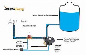 Wiring Diagram Water Pump Otomatis