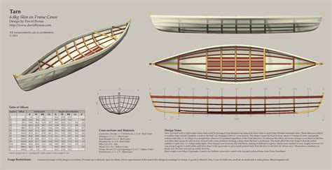 Canoe And Boat Building Pdf by Free Skin On Frame Canoe Plans All Things Wood