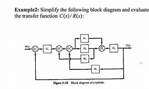 Solved  Example2  Simplify The Following Block Diagram And