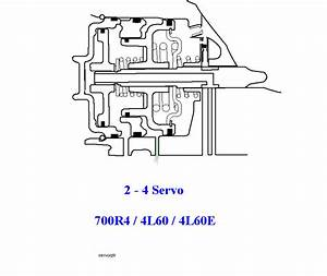 700r4 Tip Sheet  700r4 Information  700r4 Swap  700r4