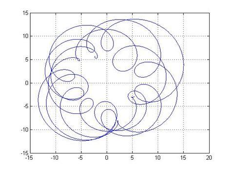 megapixel berechnen mp forum kondensator berechnen