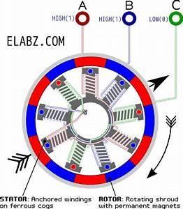 Pin On Microcontrolers