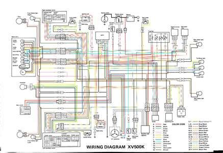 solved i need a basic wiring diagram for a 1983 yamaha