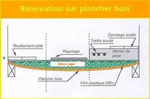 Ragréage Sur Plancher Bois : technique de chape beton leger ~ Dailycaller-alerts.com Idées de Décoration