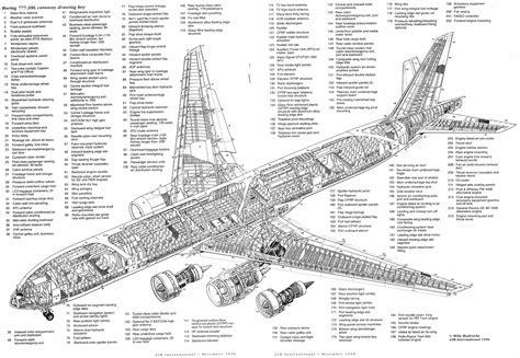 F 15e Engine Compartment Diagram by 777 300 Cutaway 4 653 215 3 217 Pixels Air Design Aircraft