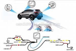 Hyundai Backup Camera Wiring Diagram