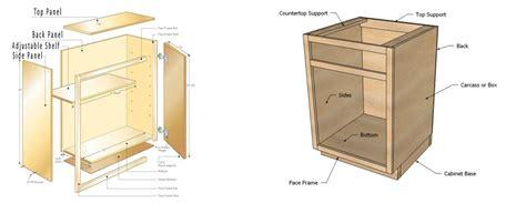 kitchen cabinets carcass cabinet carcass cabinets matttroy 2913