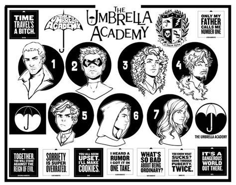The Umbrella Academy Bundle Umbrella Academy SVG Logo ...