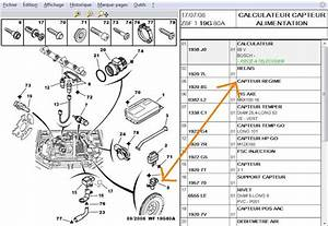 Changer Embrayage 307 : 607 2 2 hdi ne demarre apres remplacement embrayage res ~ Gottalentnigeria.com Avis de Voitures