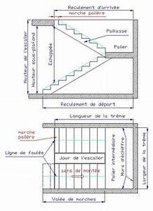 Escalier En U : g n ralit s sketches plan escalier calcul escalier et ~ Farleysfitness.com Idées de Décoration
