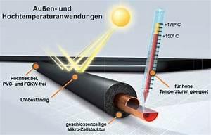 Isolierung Wasserleitung Außenbereich : w rmed mmung von thermischen solaranlagen shkwissen haustechnikdialog ~ Frokenaadalensverden.com Haus und Dekorationen