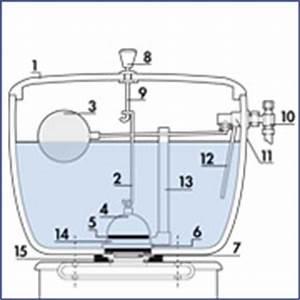 Fuite Chasse D Eau : reparation fuite chasse d 39 eau vincennes 01 43 41 62 54 ~ Dailycaller-alerts.com Idées de Décoration