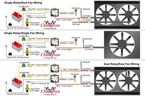 Where Are Instructions For Fan Relay