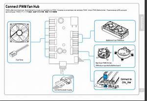 3 Speed Fan Wiring Diagram