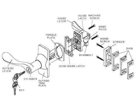 parts of a door knob surface mount lever door handle with deadbolt