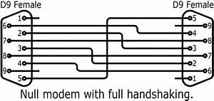 No Handshake Rs232 Wiring Diagram