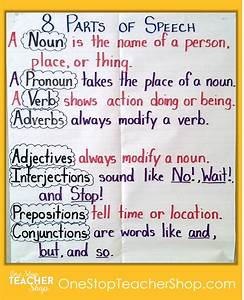352 Best Images About Anchor Charts  Primary Elementary
