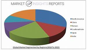 Tennis Apparel Market Analysis by Manufacturers and Trends ...