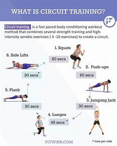 The Beginner U0026 39 S Guide To Circuit Training Workouts