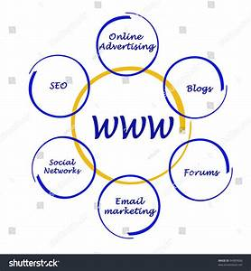 Digital Video Resolution Chart Diagram Of World Wide Web Stock Photo 94889668 Shutterstock