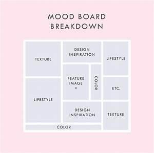 Best 25 mood boards ideas on pinterest mood board for Fashion mood board template